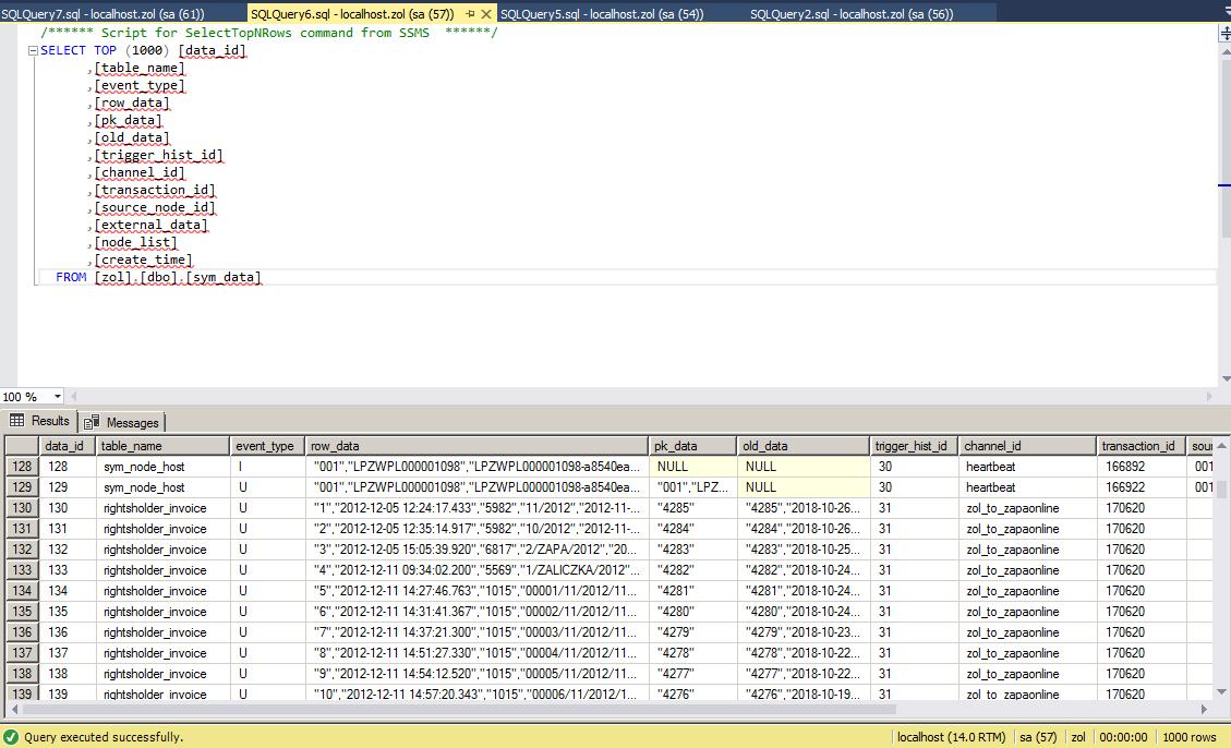 SymmetricDS - Issue Tracker